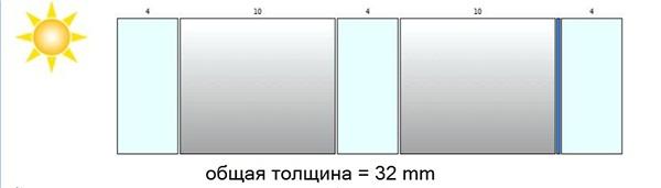 стеклопакет в крив11