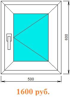 Окно поворотное одностворчатое с однокамерным стеклопакетом (24 мм)